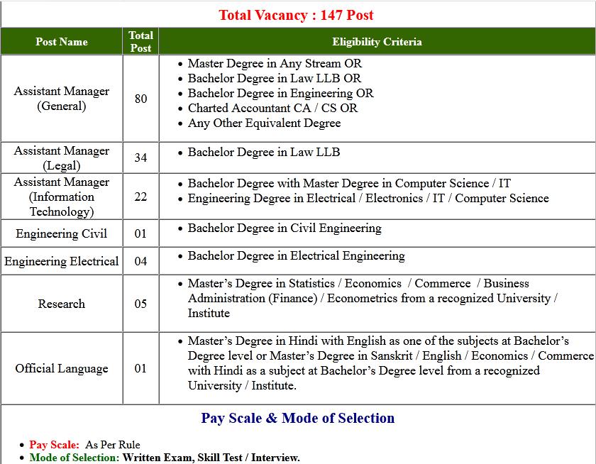 SEBI Assistant Manager Grade-A Change Exam Centre 2020