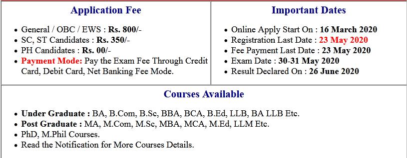 CUCET UG, PG Admission Online Form 2020
