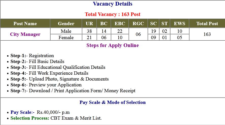 BCECE- Bihar City Manager DV Schedule 2021