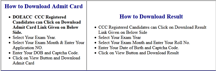 NIELIT CCC September/ October Admit Card 2020