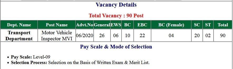 BPSC Motor Vehicle Inspector MVI Online Form 2020