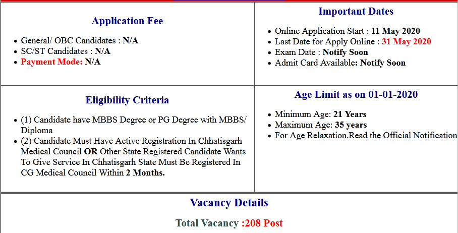 Chhattisgarh Health Dept. Medical Officer Online Form 2020