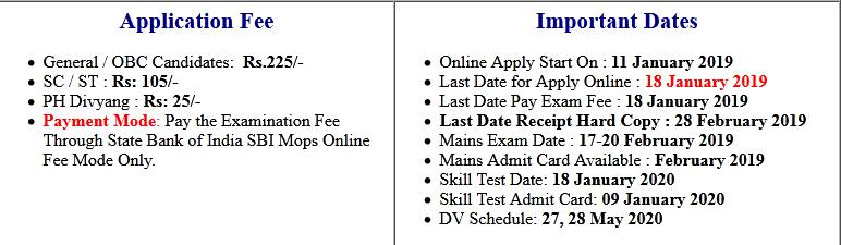 UPPSC RO/ARO 2017 DV Schedule & Form Set 2020