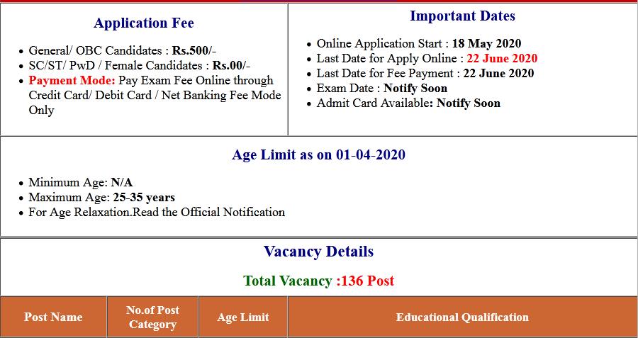 UCIL Unanium Corporation Various Post Online Form 2020