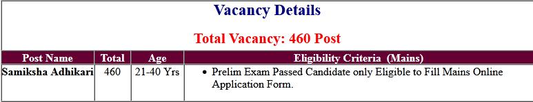 UPPSC RO/ARO 2016 Mains Online Form 2020