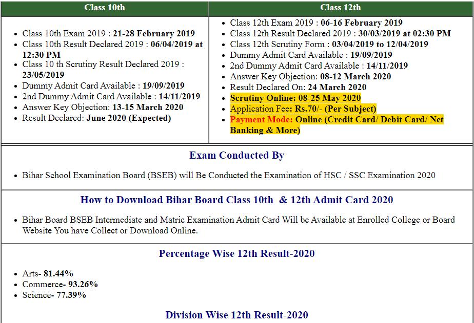 BSEB Bihar Board Class 10th Result & 12th Scrutiny Online Form 2020