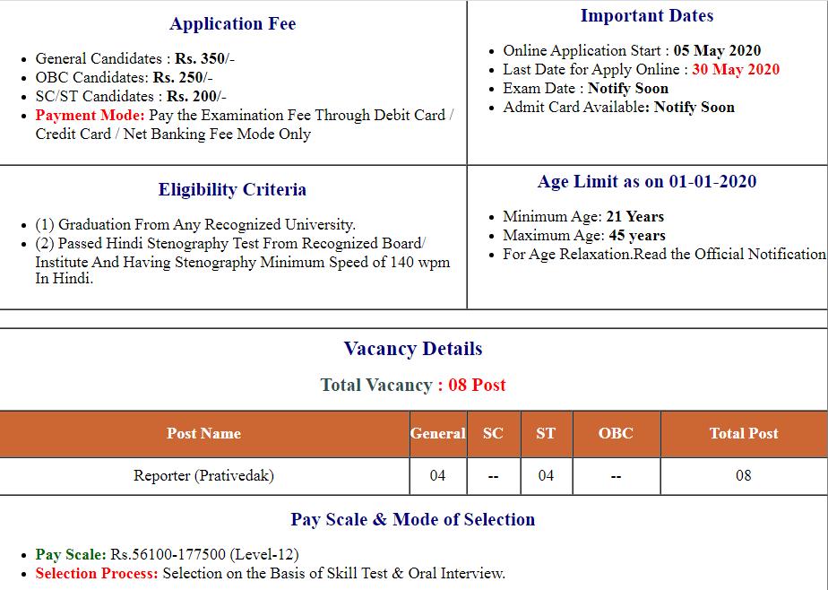 Chhattisgarh Vidhansabha Reporter Online Form 2020