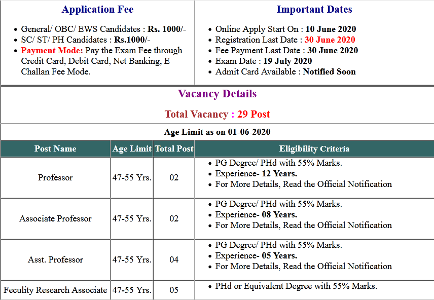 IBPS Various Post Online Form 2020