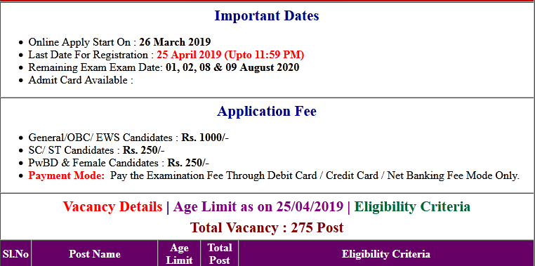 FSSAI Various 275 Post 2019 Exam Admit Card 2020