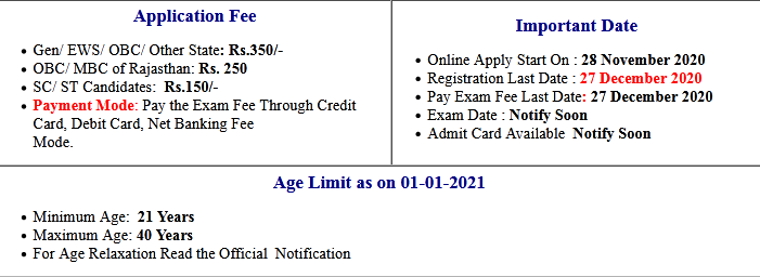 Rajasthan RPSC Lecturer Various Subject Online Form 2020