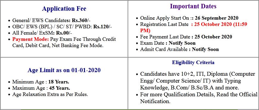 Himachal Pradesh HPSSC Various Post Online Form 2020