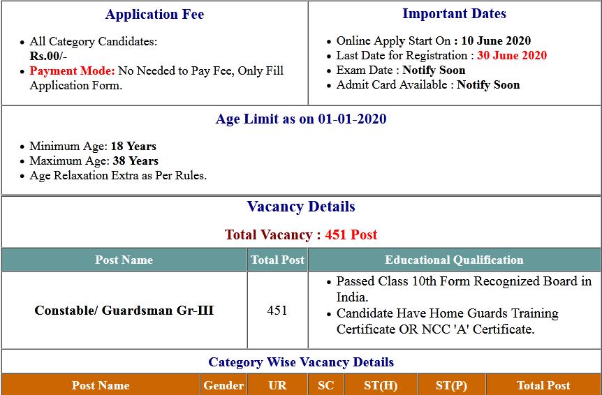 Assam Police Constable / Guardsman Gr-III Online Form 2020