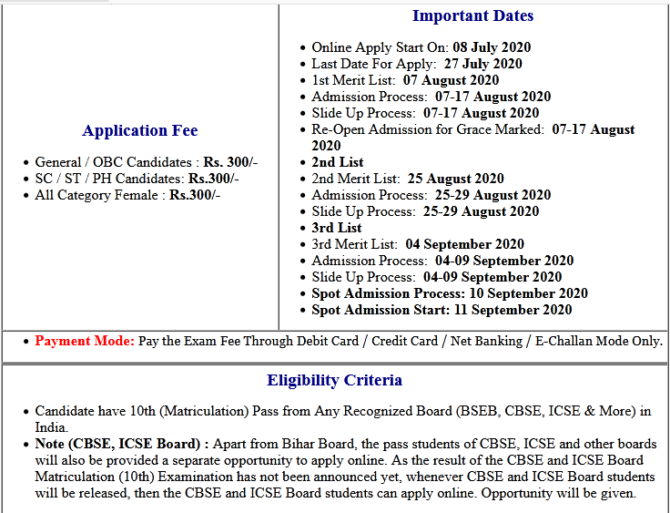 BSEB (OFSS) Intermediate (11th) Spot Admission  2020 (Re-Open)