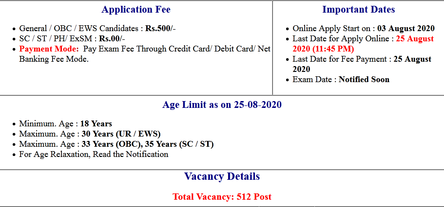 NCL Northern Coalfield Limited Assistant & Technician Online Form 2020