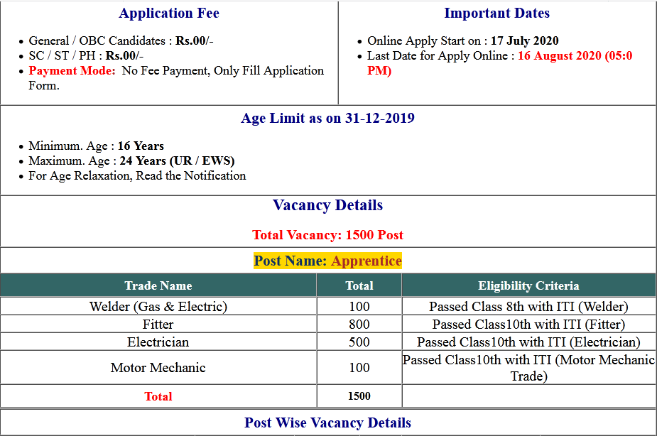 NCL Northern Coalfield Limited Various Post Admit Card 2020