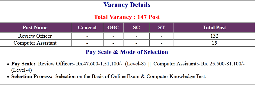 Allahabad High Court RO & CA 2019 Stage II Admit Card 2020