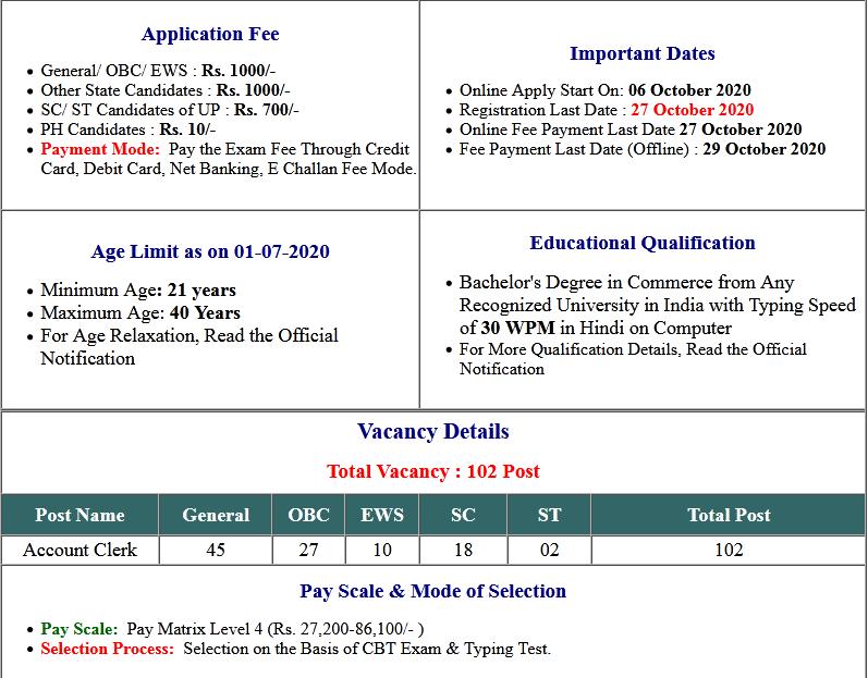 UPPCL Account Clerk Online Form 2020