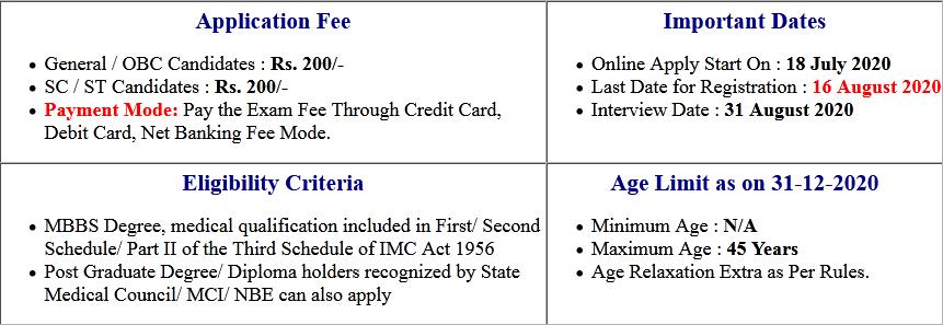 Armed Forces AFMC SSC Officer Online Form 2020