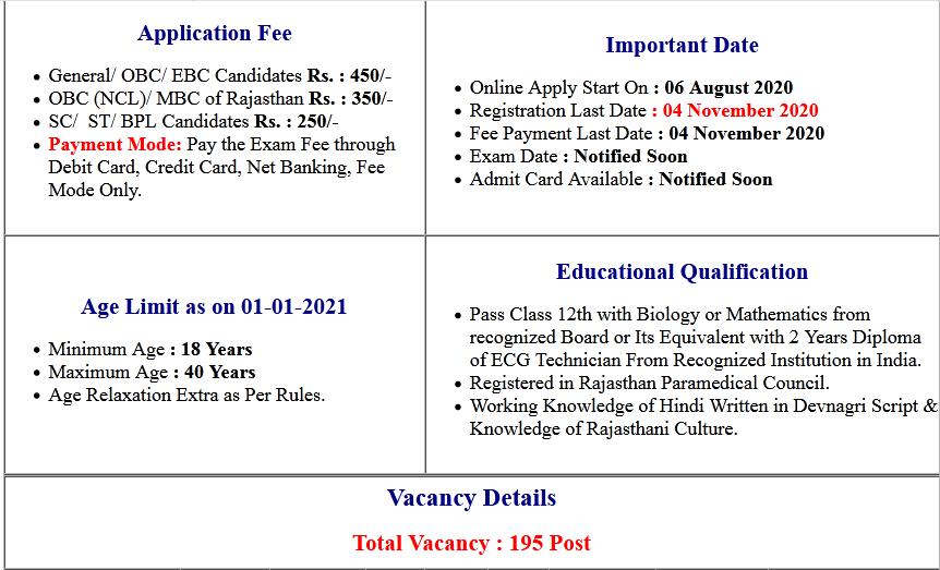 RSMSSB ECG Technician Online Form 2020