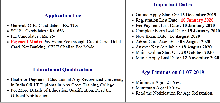 UPPSC Block Education Officer BEO Mains Admit Card 2020