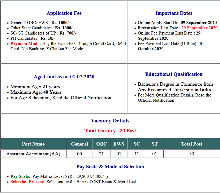 UPPCL Assistant Accountant Online Form 2020