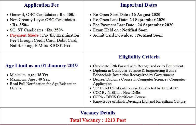 Rajasthan RSMSSB Stenographer 2018 Re-Open Online Form