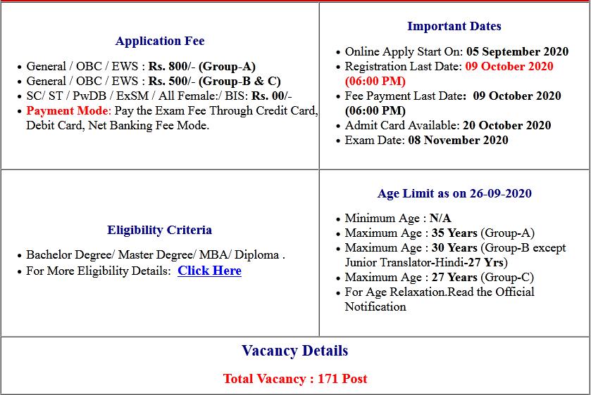 BIS Various Post Admti Card 2020