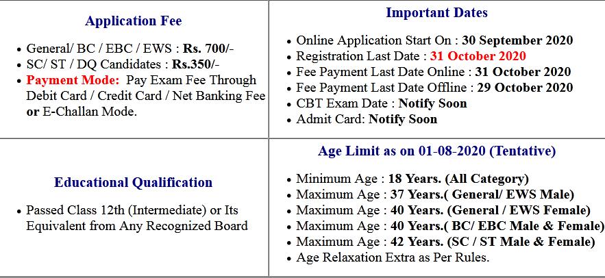 Bihar BCECEB invited Amin Online Form 2020