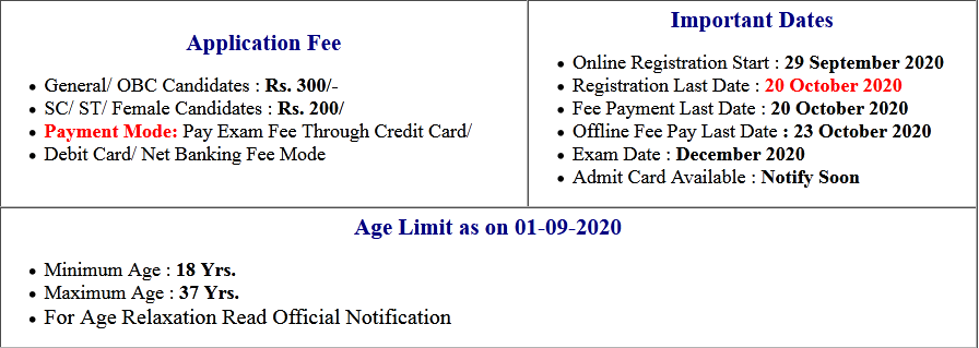 Chandigarh Forester & Forest Guard Online Form 2020