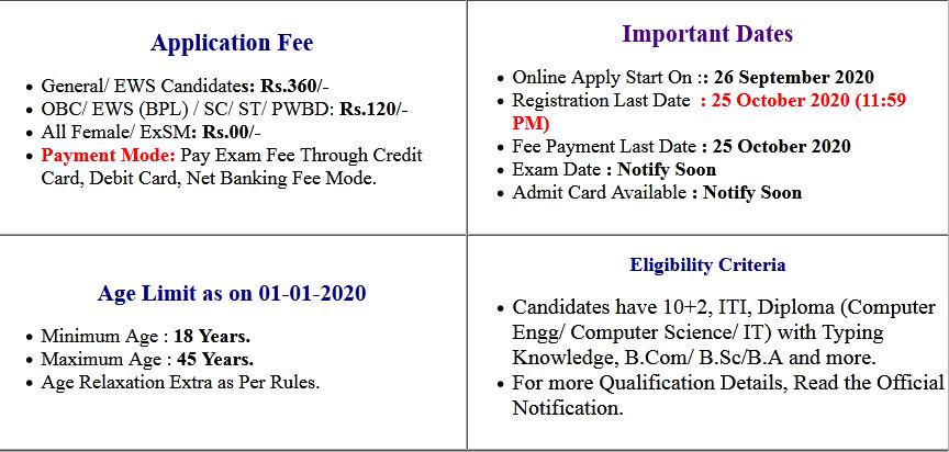 HPSSC Himachal Pradesh SSC invited Various Post Form 2020