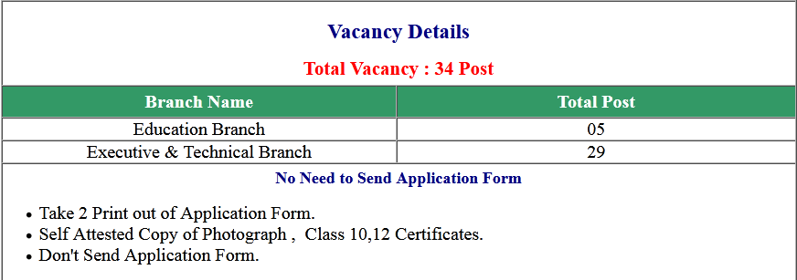 Indian Navy 10+2 -B.Tech Cadet Entry January 2021 Online Form 2020
