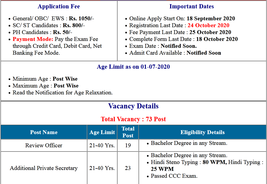 UP Vidhan Parishad Various 73 Post Online Form 2020 (Date Extend)