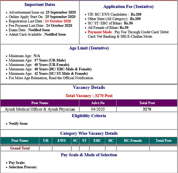 BTSC Ayush Medical Officer Online Form 2020