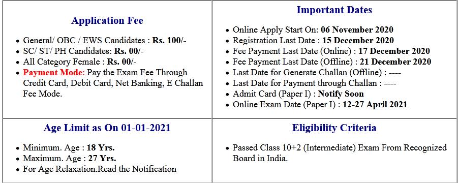 SSC CHSL 10+2 Recruitment Online Form 2020
