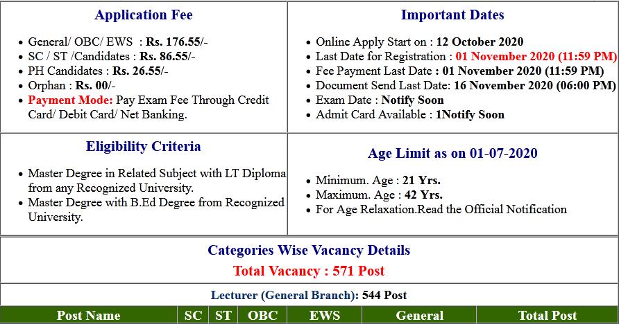 UKPSC Lecturer Recruitment Online Form 2020