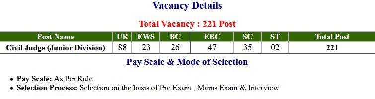 BPSC- 31th Judicial Services Mains Exam Admit Card 2021
