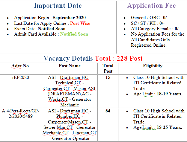 BSF Various Post Online Form 2020