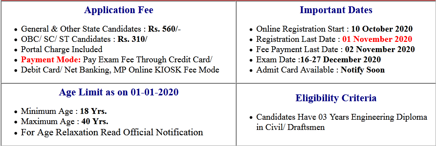 Madhya Pradesh MPPEB Group 5 Various Post Online Form 2020