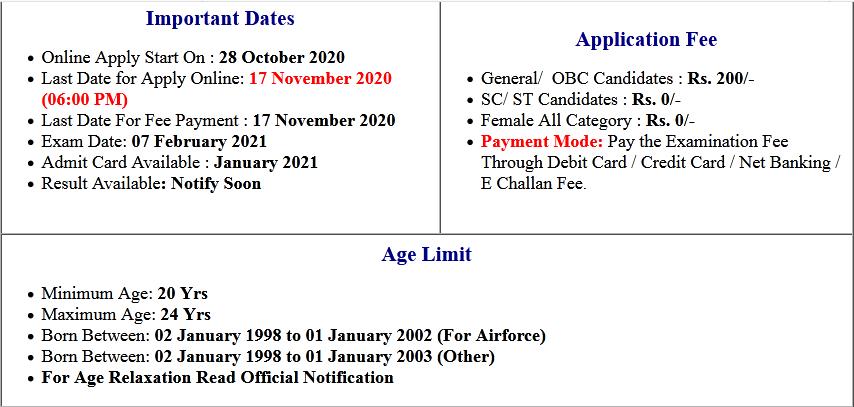 UPSC Combined Defence Service CDS-I Online Form 2021