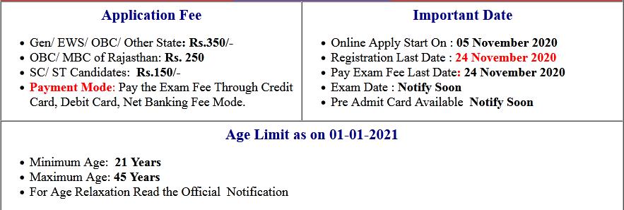 Rajasthan RPSC Yoga Adhikari Online Form 2020