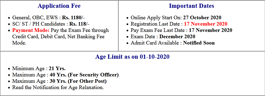 UCO Bank Specialist Officer SO Online Form 20205wq