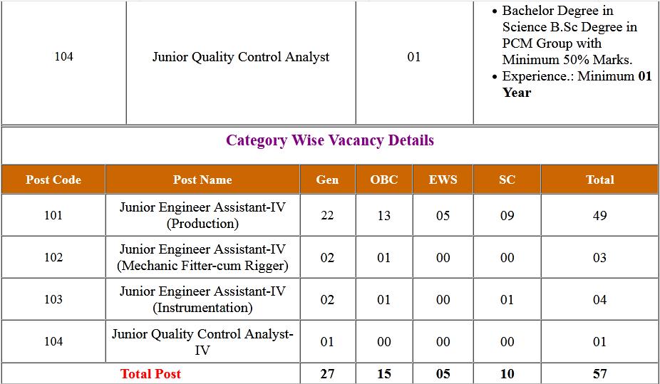 IOCL Junior Engineer JE Online Form 2020