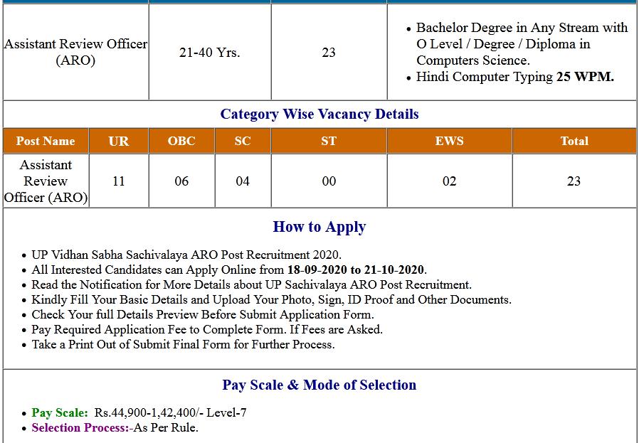 UP Vidhan Parishad Sachivalaya ARO Online Form 2020