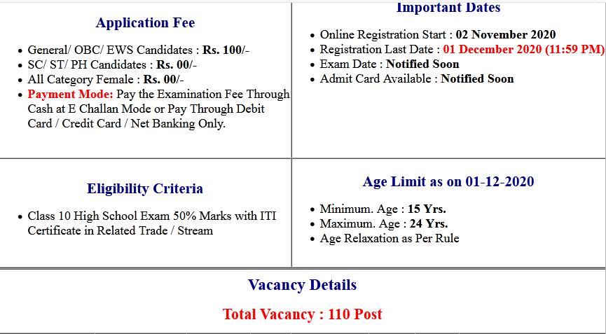 Railway MCF Raibareilly Trade Apprentice Online Form 2020