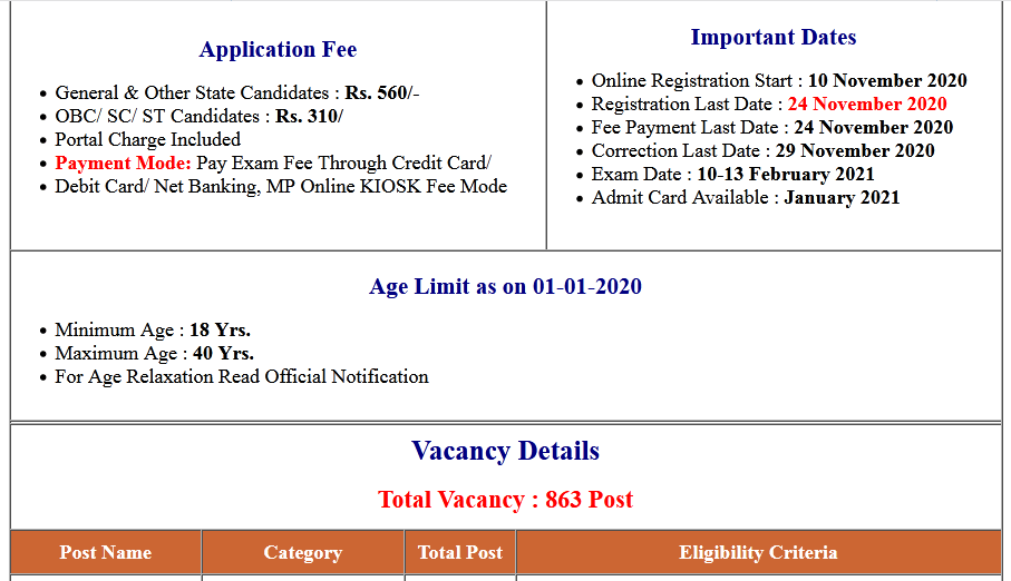Madhya Pradesh MPPEB Agriculture Officer Online Form 2020