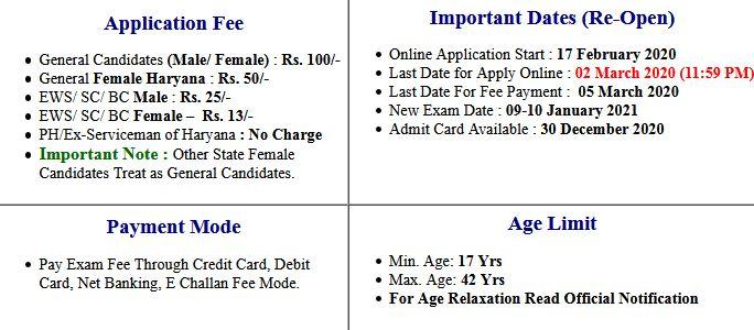 Haryana HSSC Gram Sachiv Exam Admit Card 2020