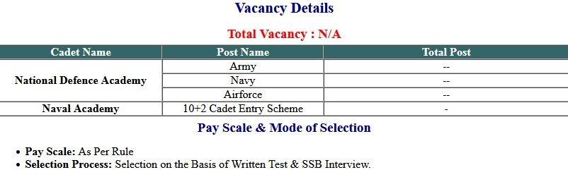 UPSC NDA/ NA-I application Form 2021