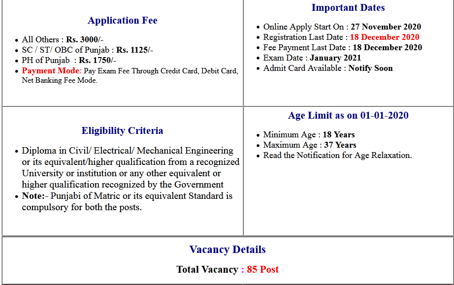 Punjab PPSC Junior Engineer Online Form 2020