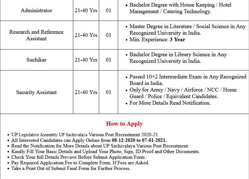 UP Legislative Assembly UP Sachivalaya Various Post Online Form 2020-Date Extend