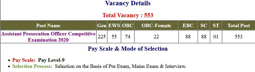 BPSC APO  Assistant Prosecution Officer 2020 Mains Examination  2021-Postponed